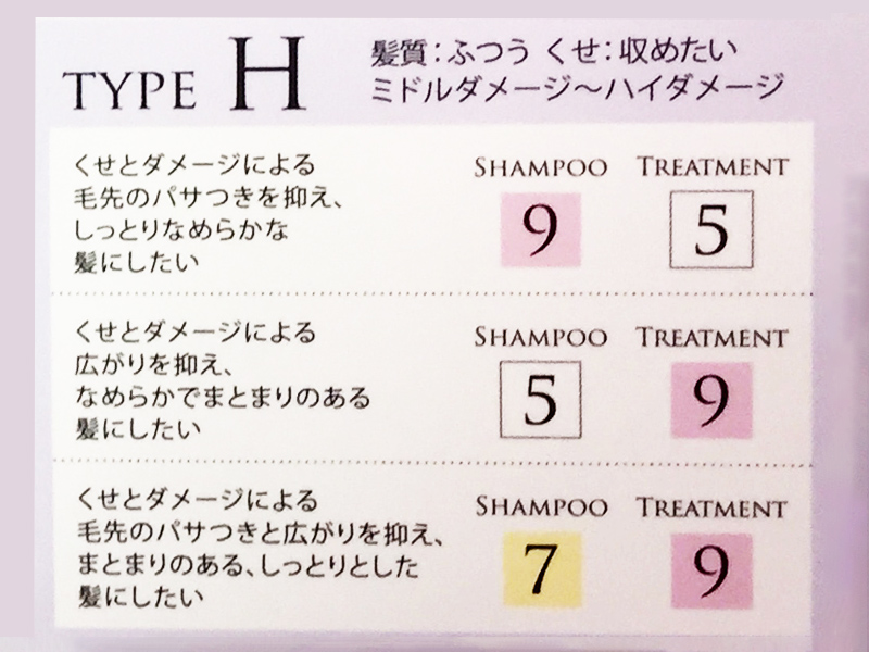 CHOICE FOR HAIR CARE